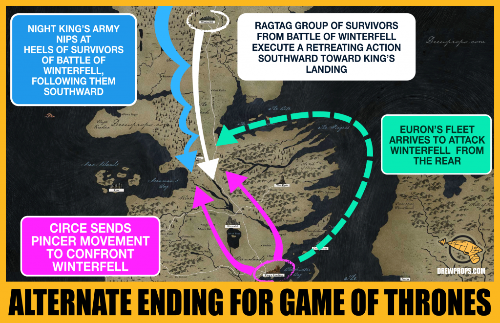 Strategy Map for Alternate Ending for Game of Thrones